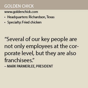 GoldenChick fact box