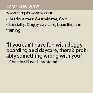Camp Bow Wow Fact Box